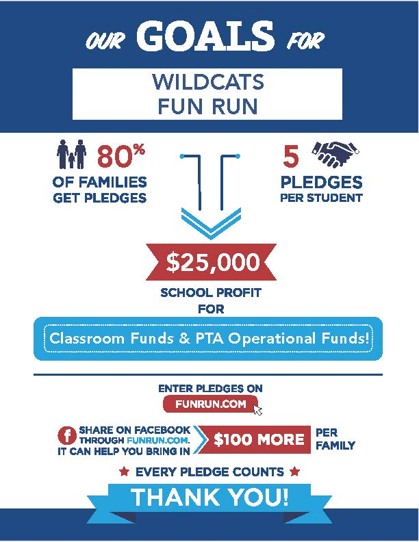$25,000 Wildcat Fun Run Goal